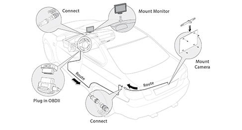 Obd Ii Wiring Diagram on